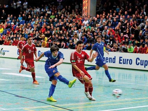 Jugend Eurocup
