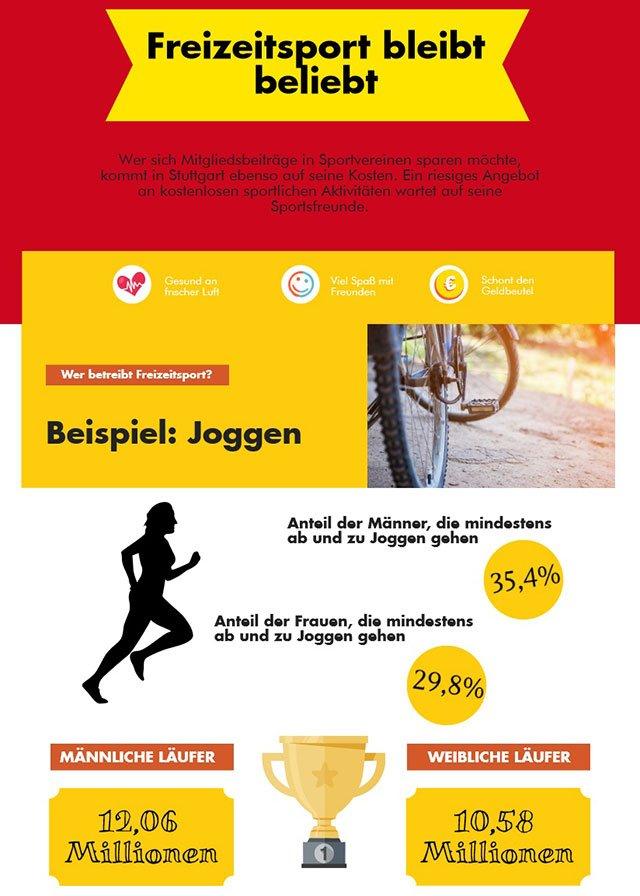 Infografik zum Freizeitsport