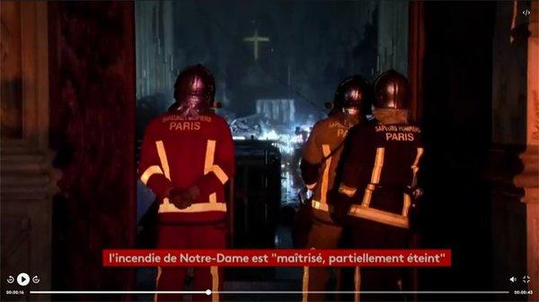 Im Innern Notre-Dames