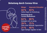 4. Deutschland-Barometer Depression