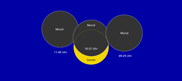 Sonnenfinsternis in Stuttgart.png
